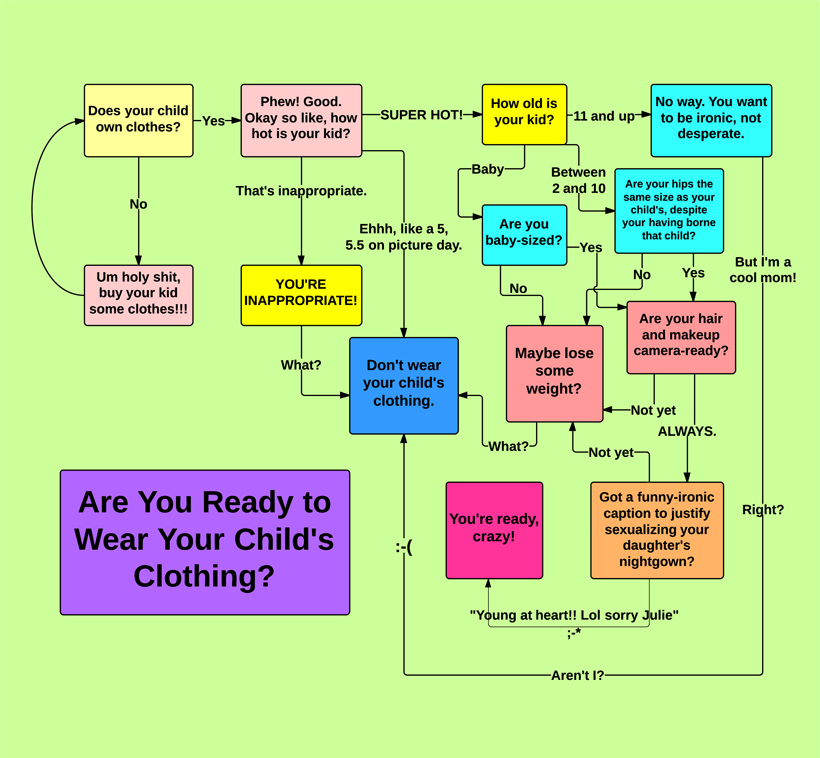 Are You Ready to Wear Your Child's Clothes?.pdf